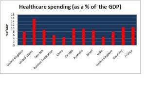 health_spendj