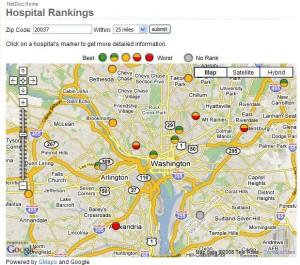 hospital-compare